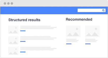 recommendation results